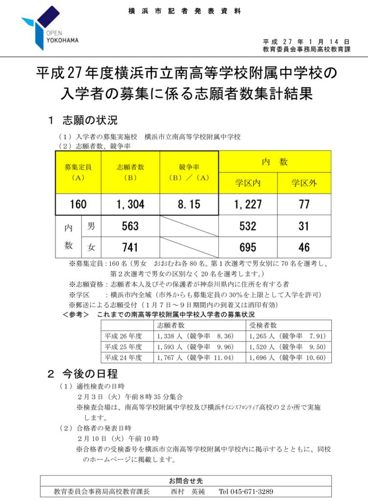 平成27年度 横浜市立南高校附属中学校 志願倍率
