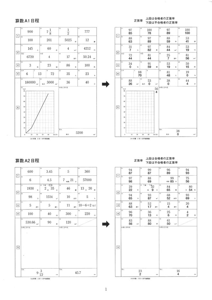 横浜英和女学院入試解答例集2014年度 2