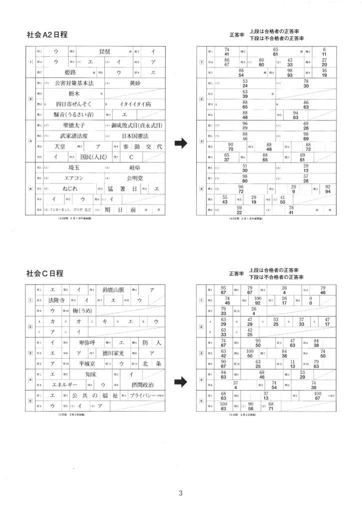 横浜英和女学院入試解答例集2014年度 4