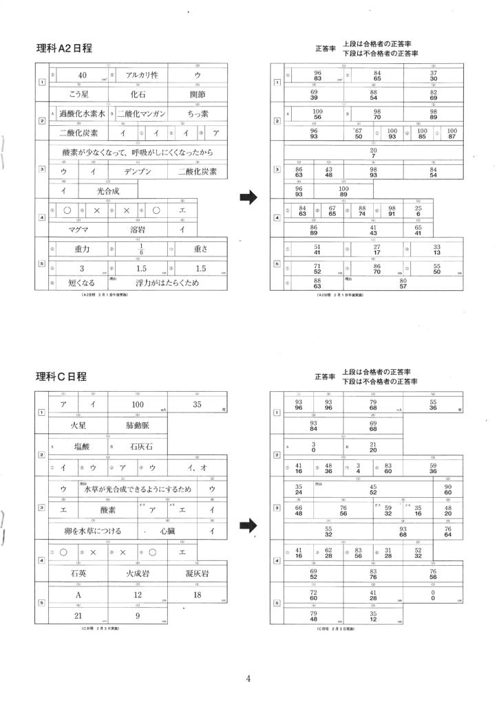 横浜英和女学院入試解答例集2014年度 5