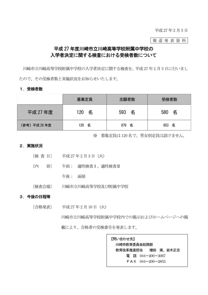 平成27年度 川崎市立川崎高校附属中学校 受検倍率・その2