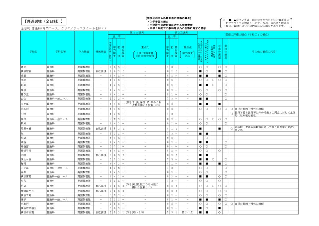 28kijun_page_01