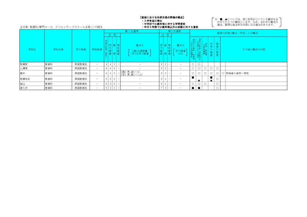 28kijun_page_04