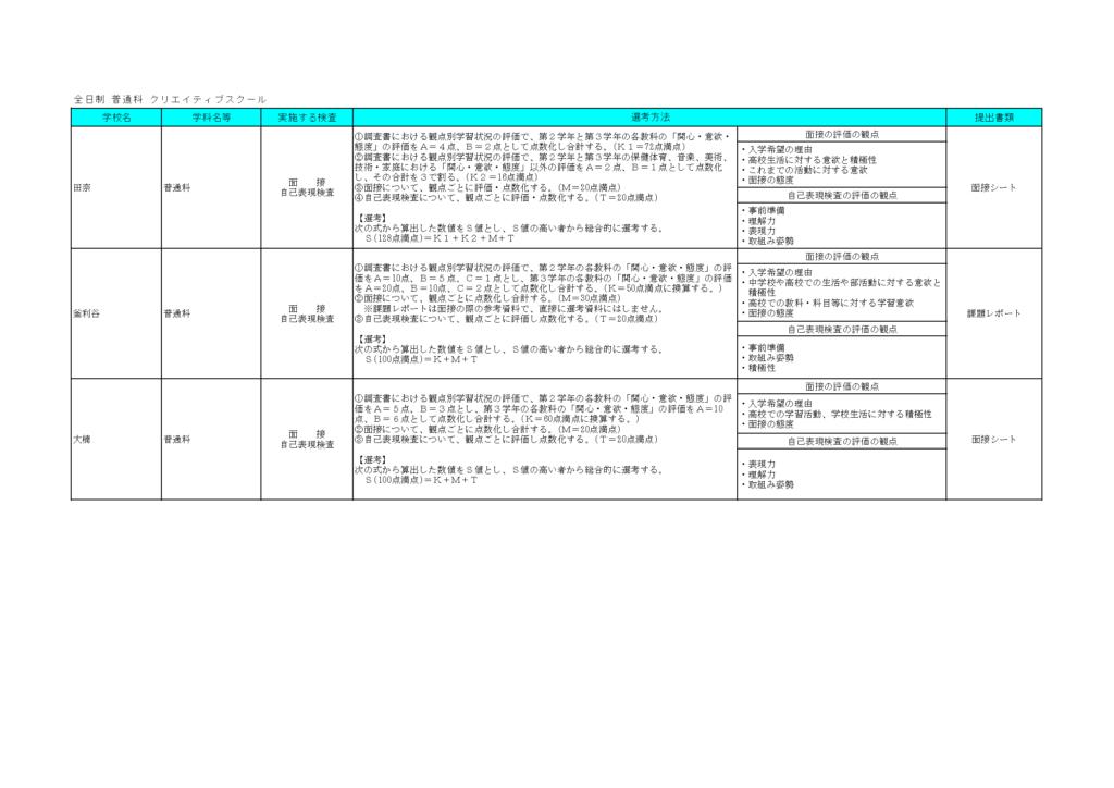 28kijun_page_05