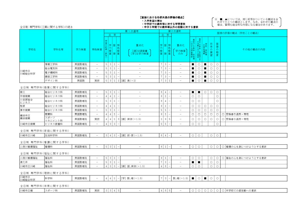 28kijun_page_08
