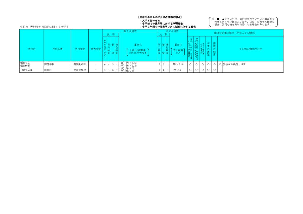 28kijun_page_09