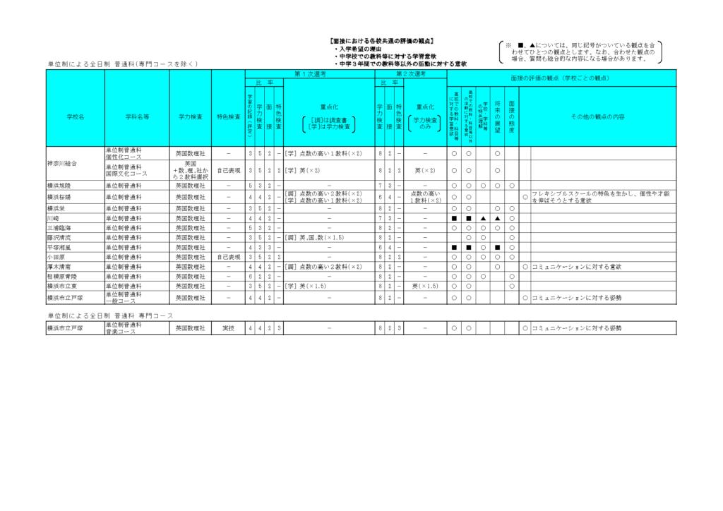 28kijun_page_10