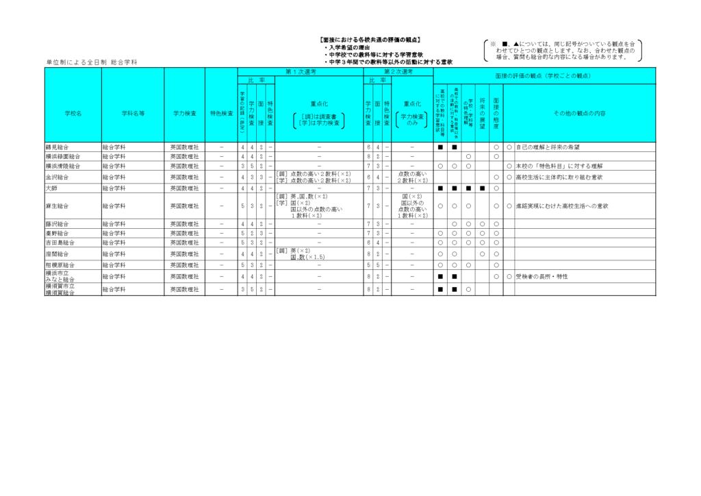 28kijun_page_11