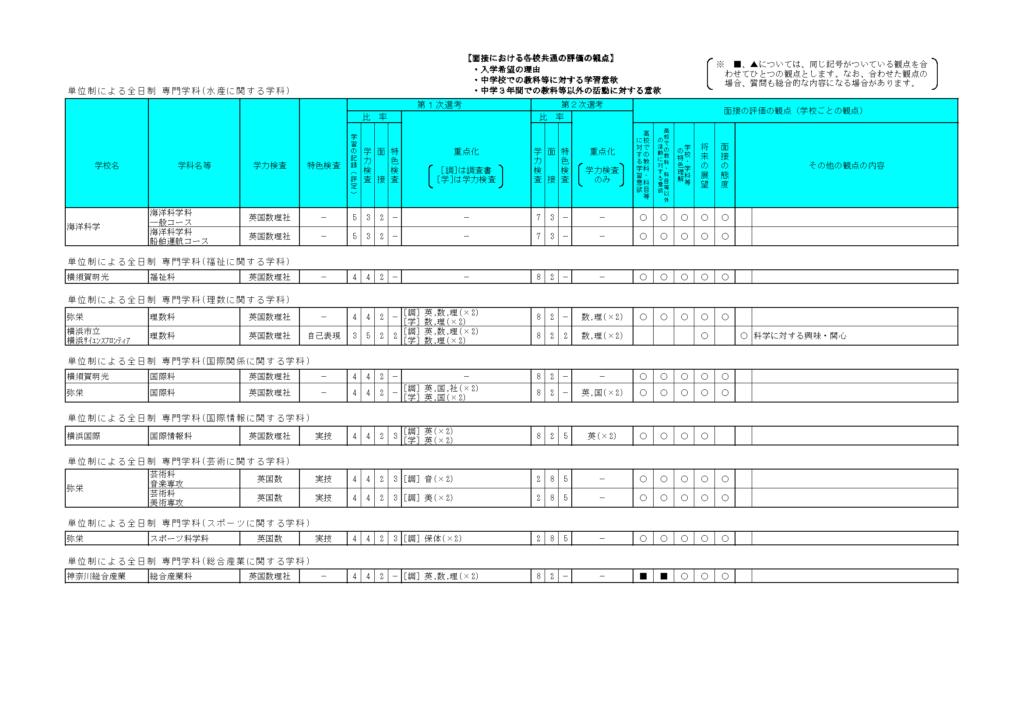 28kijun_page_12