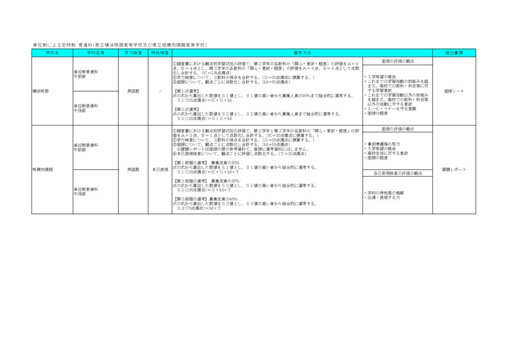 28kijun_page_14