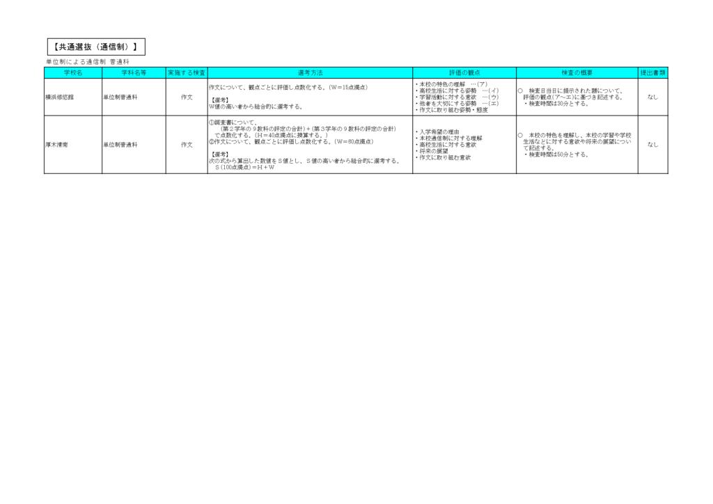 28kijun_page_16