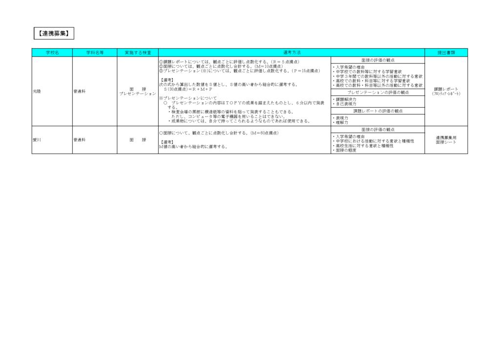 28kijun_page_17