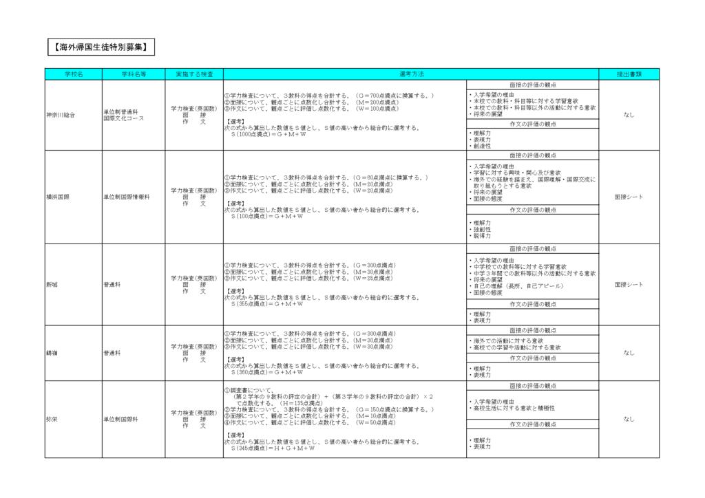 28kijun_page_18