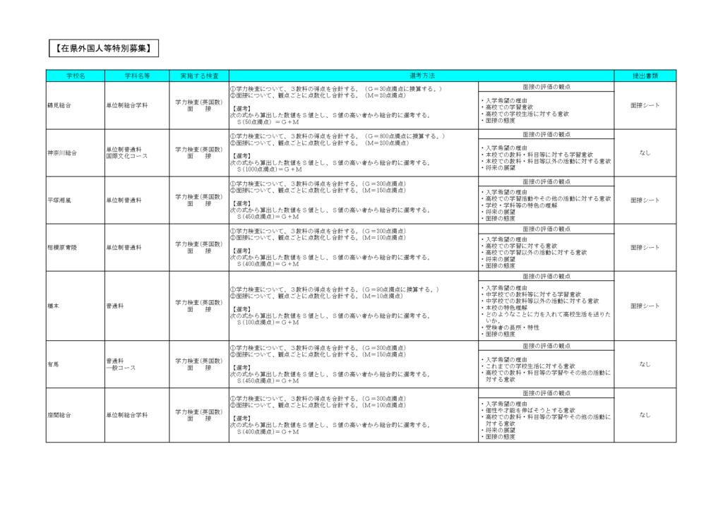 28kijun_page_20