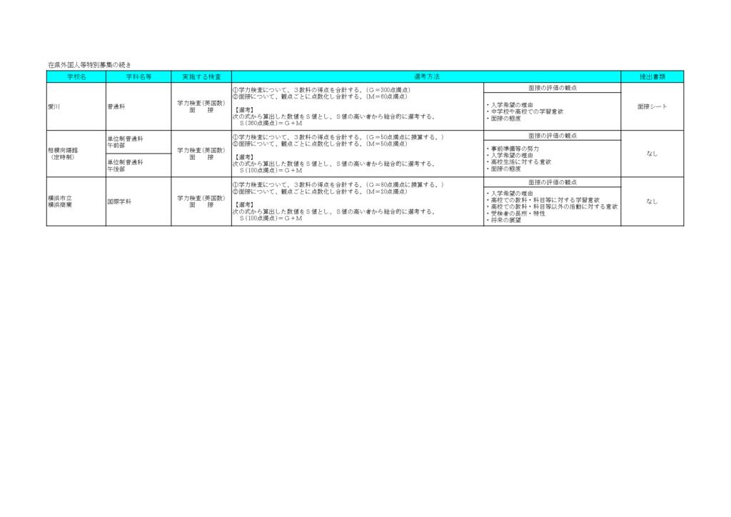 28kijun_page_21