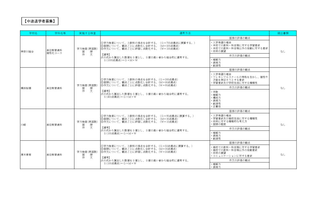 28kijun_page_22