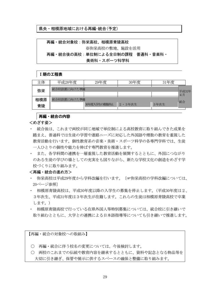 弥栄・相模原青陵高校の再編・統合工程表