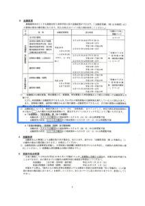 平成28年度神奈川県公立高校入試 志願変更前後の倍率発表日時公式予定