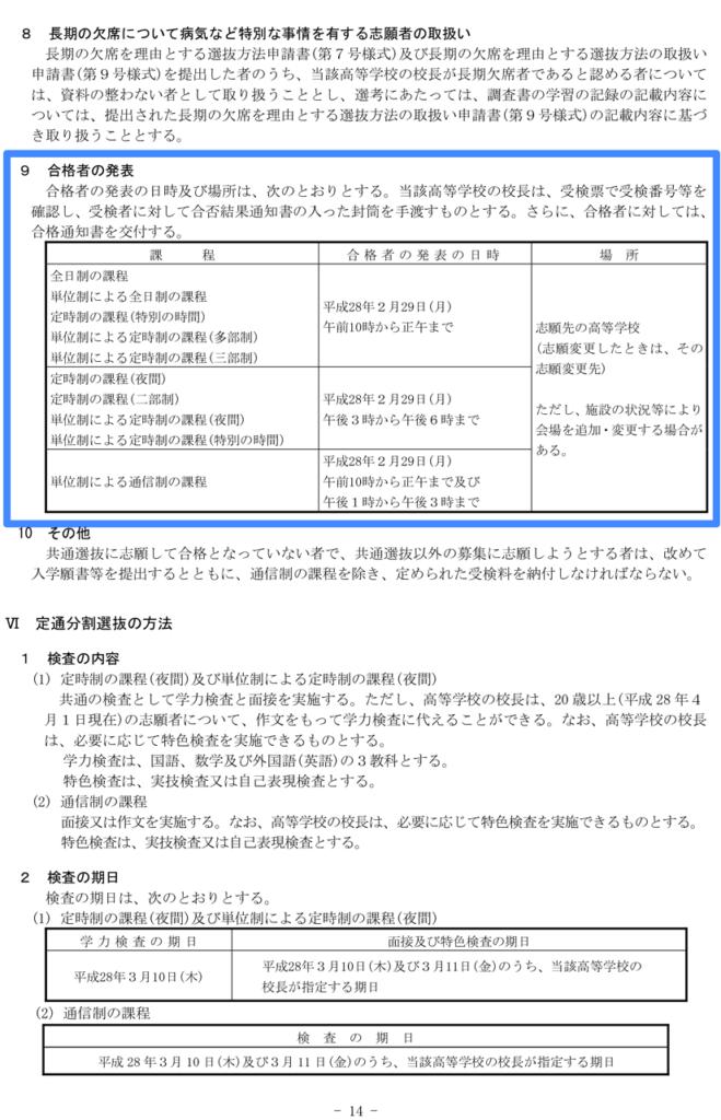 合格発表2016 実施要領