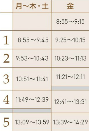 横浜高校特性コース時間割例2015