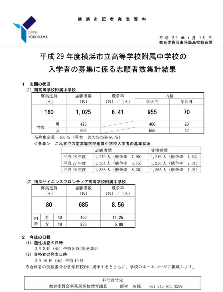 平成 29 年度横浜市立高等学校附属中学校の入学者の募集に係る志願者数集計結果