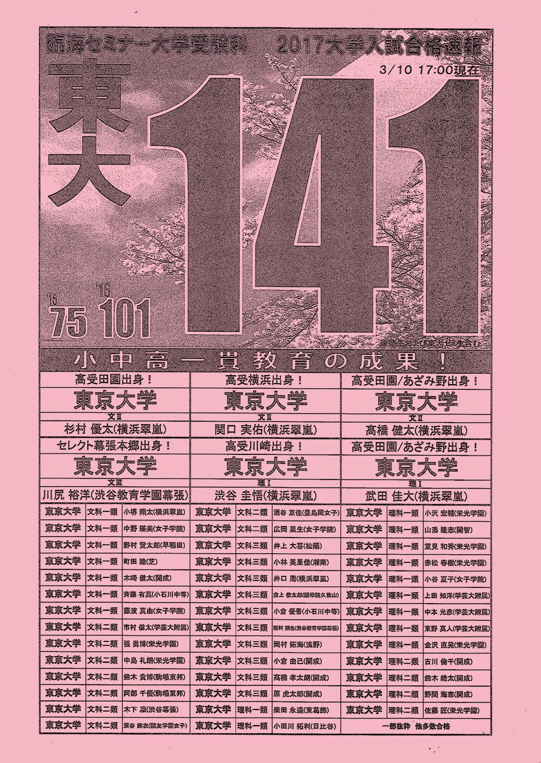 臨海セミナー大学受験科 2017大学入試合格速報(3/10)