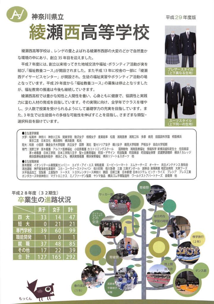 神奈川県立綾瀬西高等学校 平成30年度入試向けチラシ表