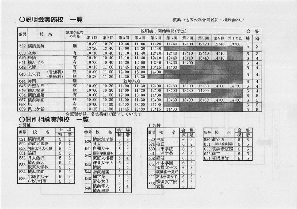 平成29年度 横浜中地区公私合同説明・相談会ガイド 3