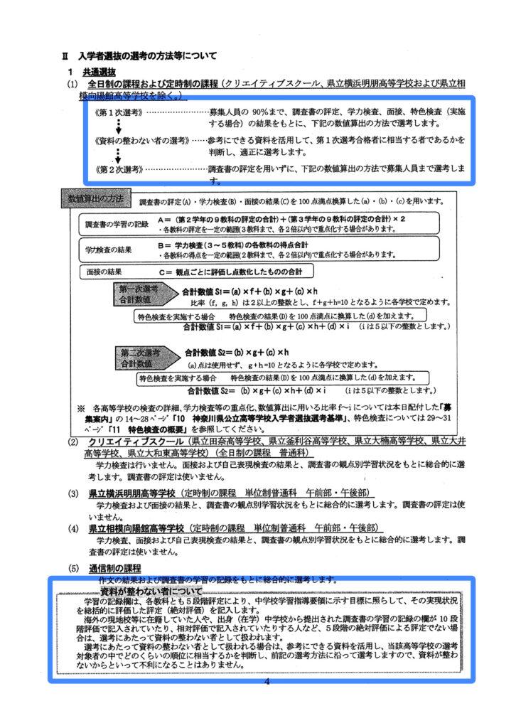 平成30年度神奈川県公立高校入試 志願者説明会資料 4ページ
