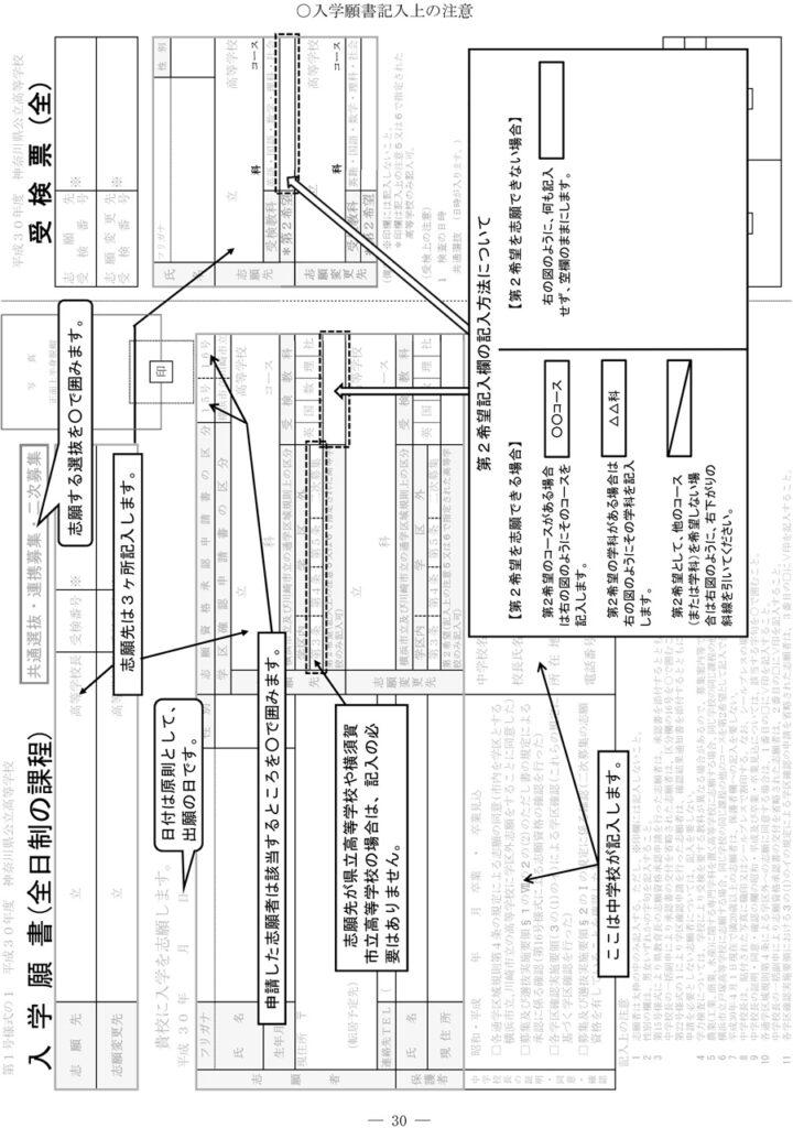 平成30年度神奈川県公立高校入試『志願のてびき』31ページ