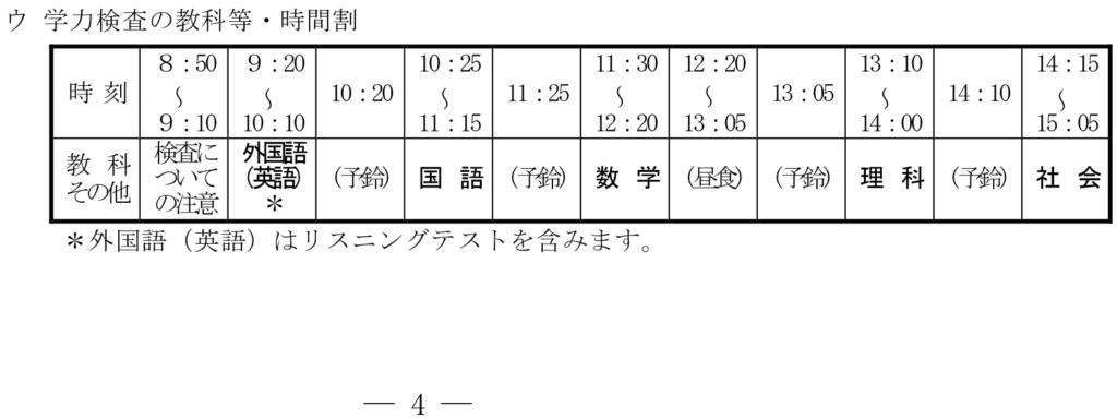 平成30年度 神奈川県公立高校入試 時間割