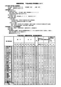 柏陽高等学校 平成30年度入試向け白黒チラシ 1ページ