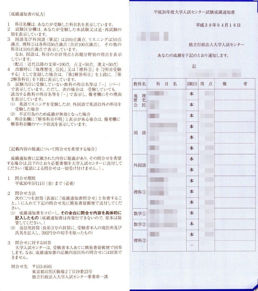 平成30年度 大学入試センター試験 成績通知書(裏)