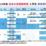 日本大学高等学校 平成31年度 募集概要