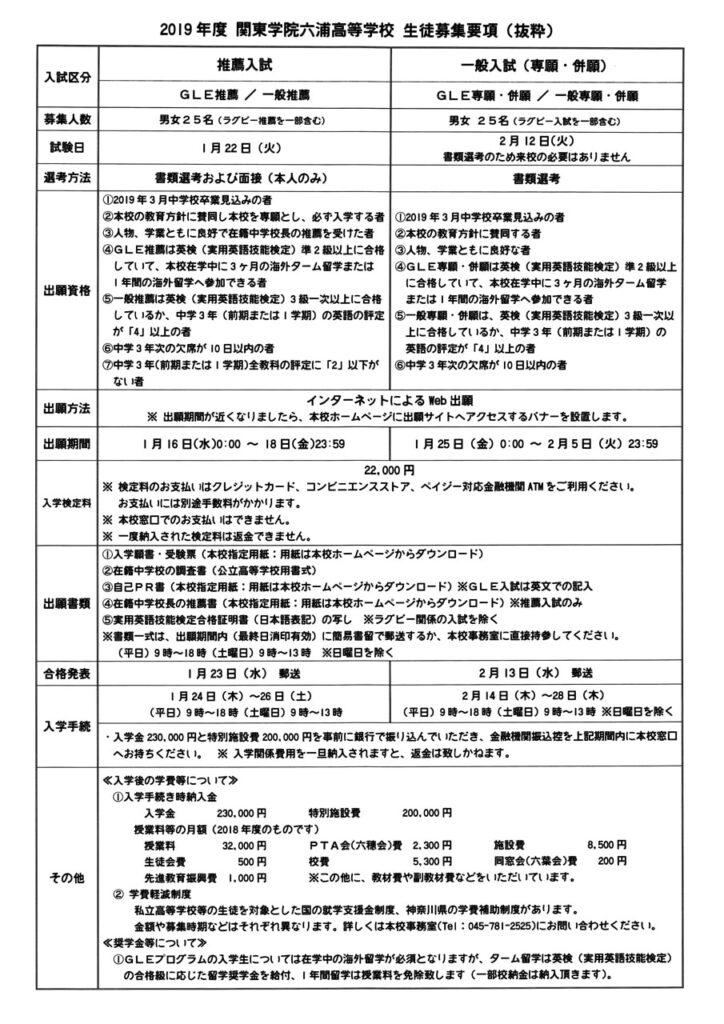 関東学院六浦高等学校 平成31年度入試 募集要項(抜粋)