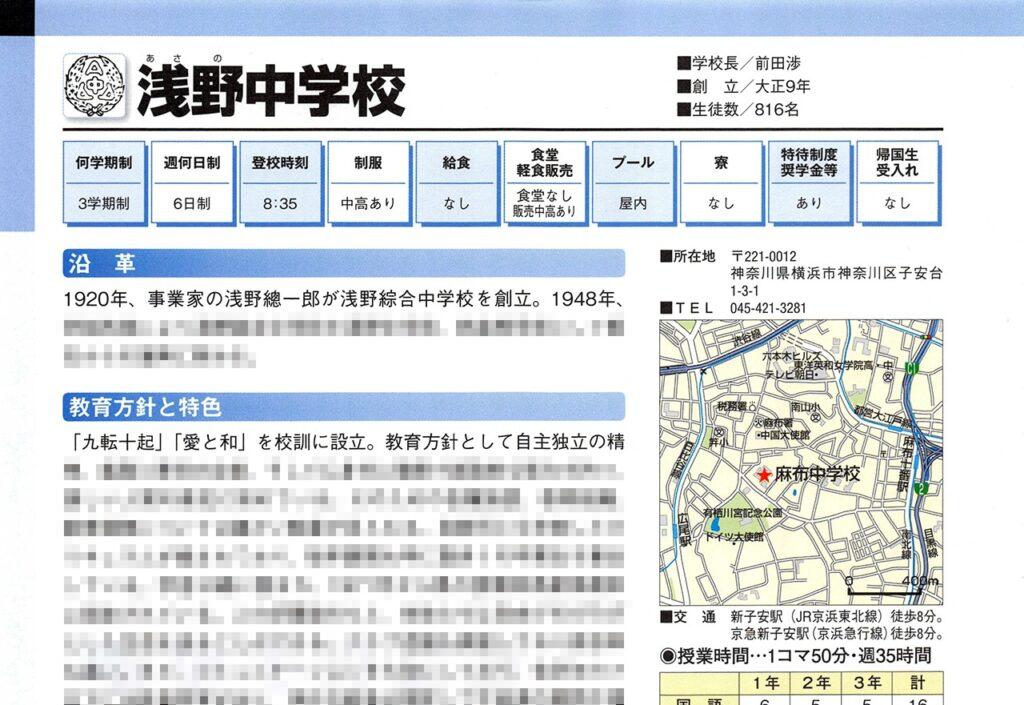 四谷大塚『2019 中学入試案内』288ページ