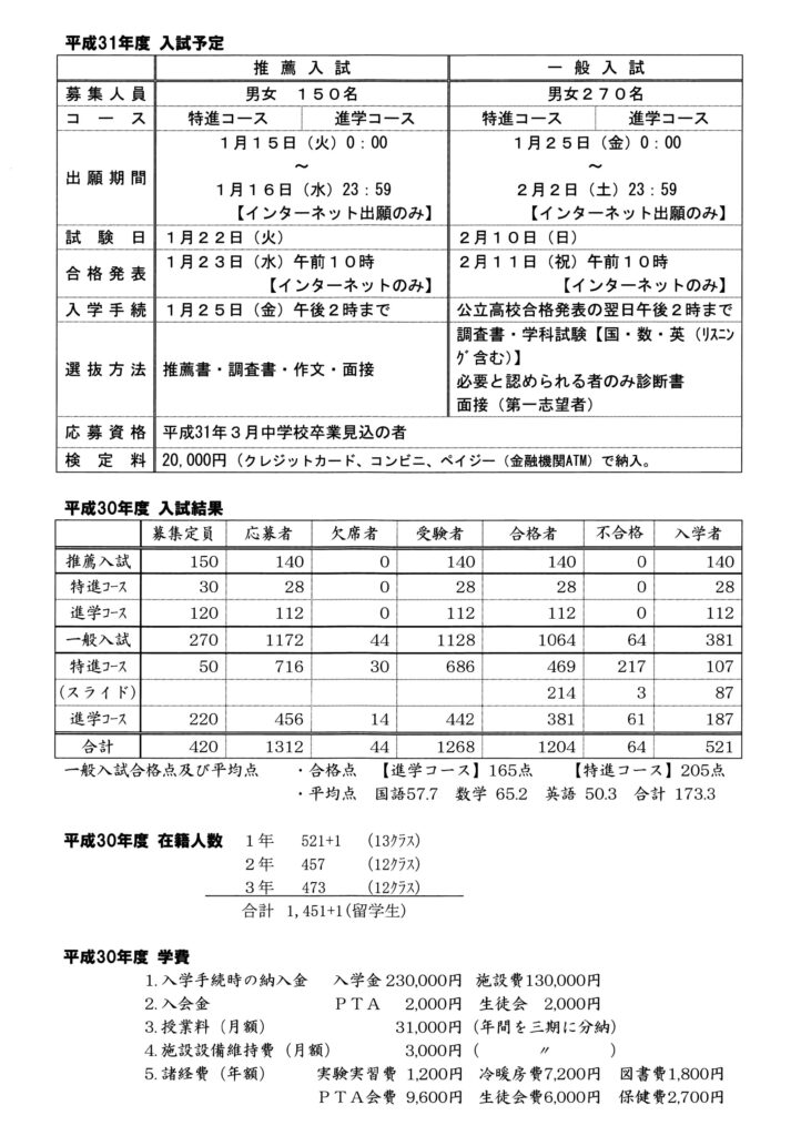 錦城高等学校 平成30年度入試結果