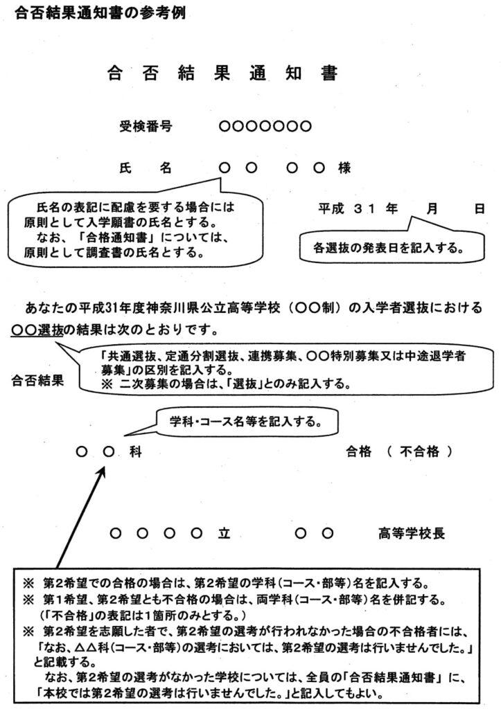 合否結果通知書の参考例 2019 年度神奈川県公立高校入試