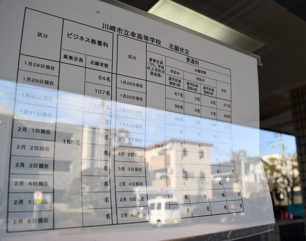 募集定員の発表日 神奈川県公立高校入試 ~ 2019 年度入試