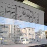 倍率速報2019 神奈川県公立高校入試 2月4日の志願状況