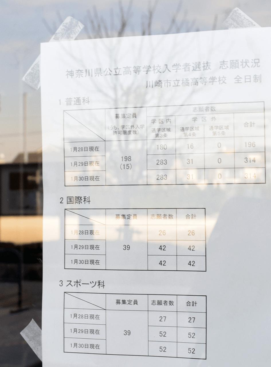 公立 志願 県 変更 高校 神奈川