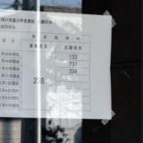 2月5日志願変更状況ツイート 神奈川県公立高校倍率 2019