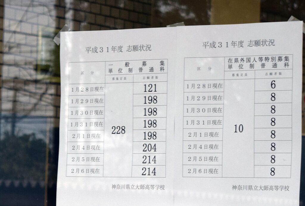 公立 高校 倍率 神奈川