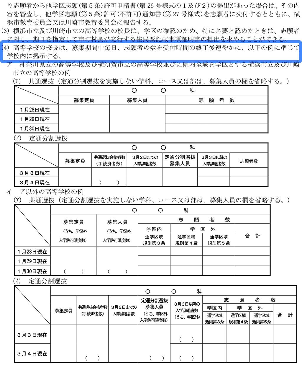 神奈川 公立 高校 倍率 2020
