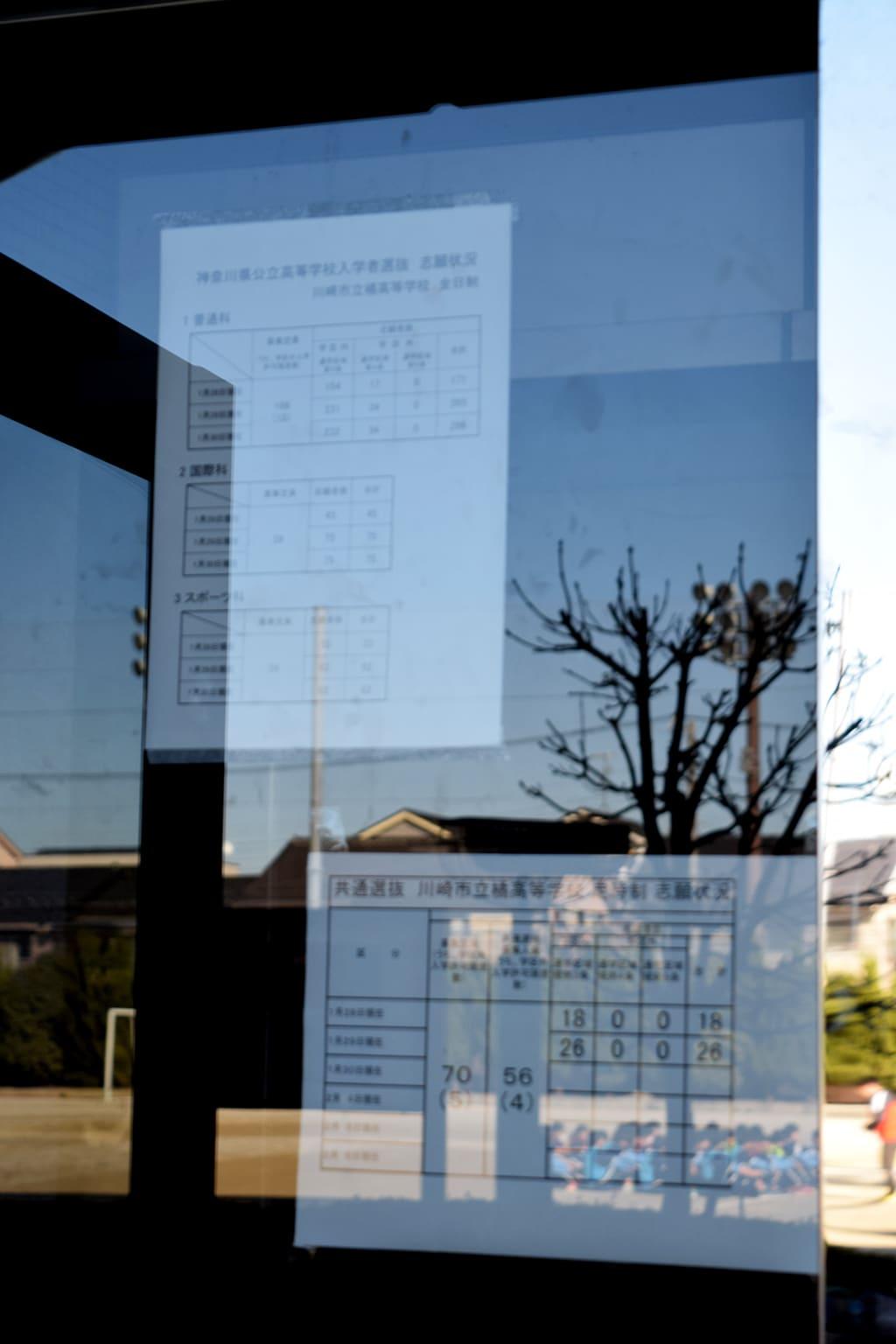 2021 高校 神奈川 倍率