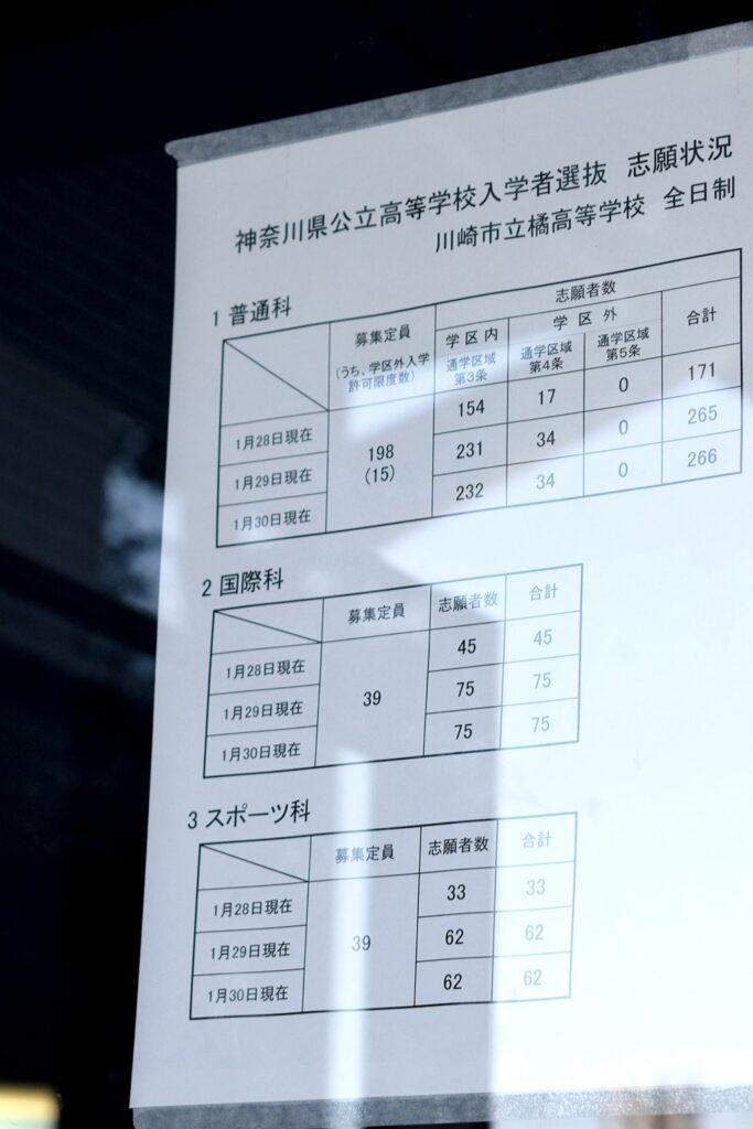 神奈川 県 教員 異動 2020