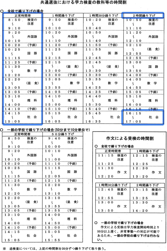 2020 年度 神奈川県公立高校入試の時間割―08:50 開始