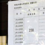 神奈川県公立高校入試 高校別募集定員等一覧 2021
