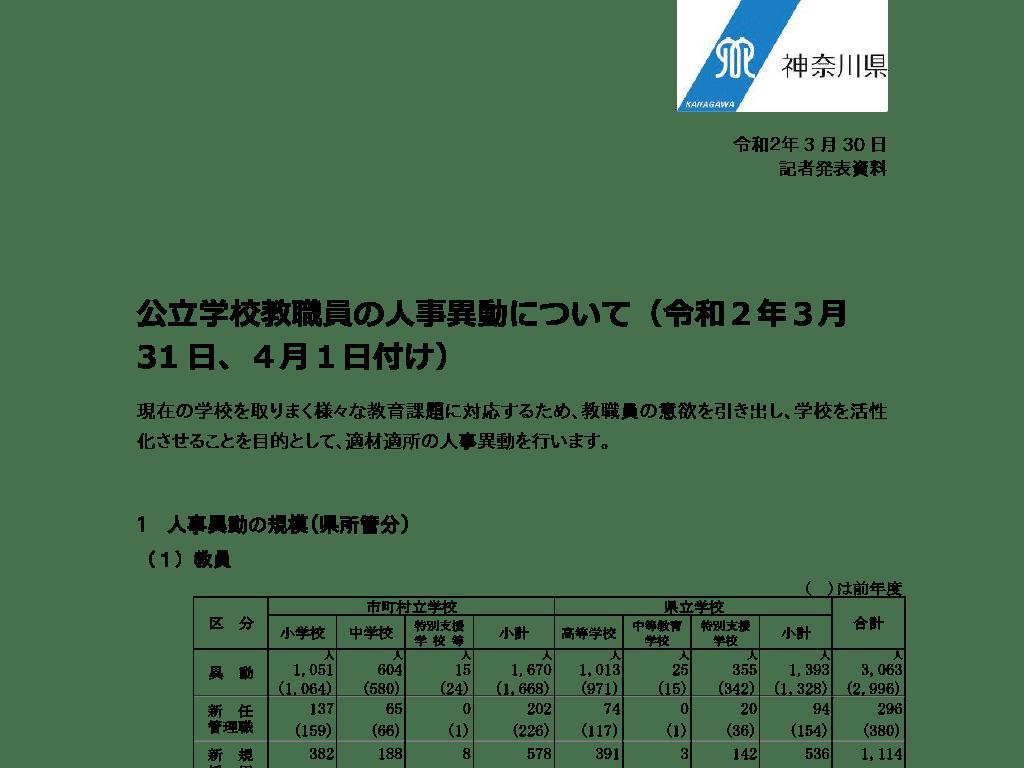 横浜 市 小学校 異動 2020