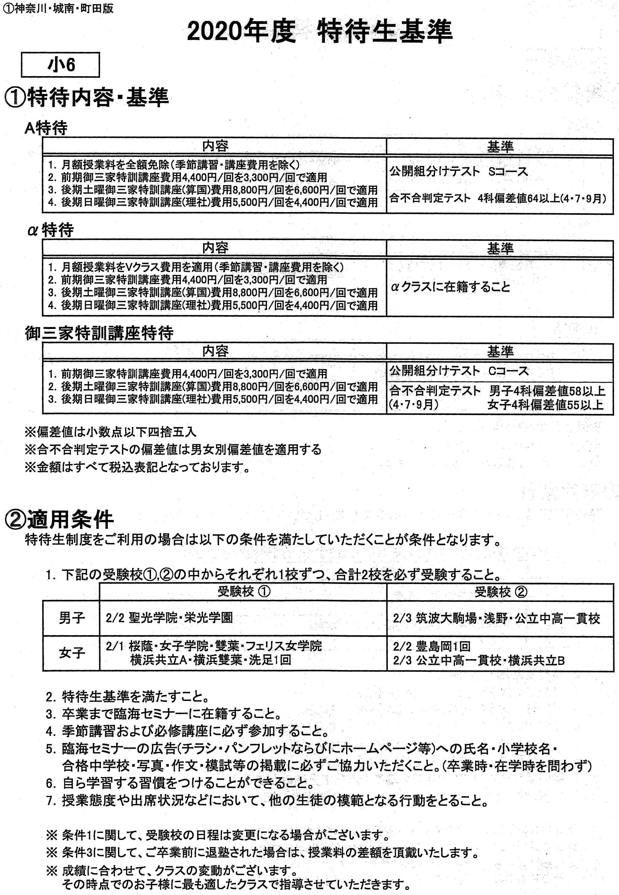 値 河合塾 2020 偏差